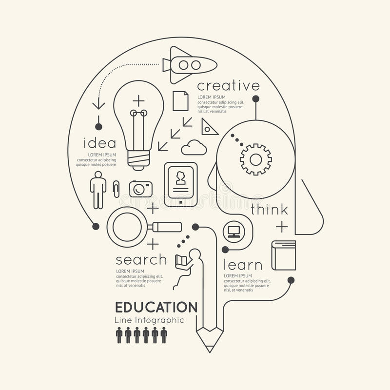 Flaches lineares Infographic-Bildungs-Entwurfs-Bleistift-Kopf-Konzept stock abbildung