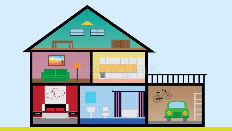 Flaches Modehaus mit Räumen, Schlafzimmer, lebender Wurzel, Badezimmer, Garage, Küche und Dachboden lizenzfreie abbildung