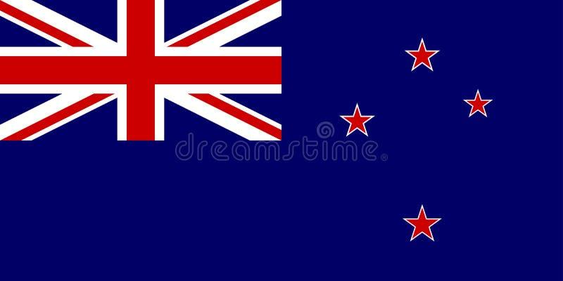 Flag Of Tokelau Stock Photography