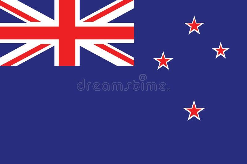 Flaga Państowowa Nowa Zelandia _Nowa Zelandia flaga, urzędnik barwić Obywatela Nowa Zelandia flaga Płaska wektorowa ilustracja EP ilustracji