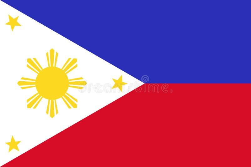 Flaga państowowa Filipiny również zwrócić corel ilustracji wektora ilustracja wektor