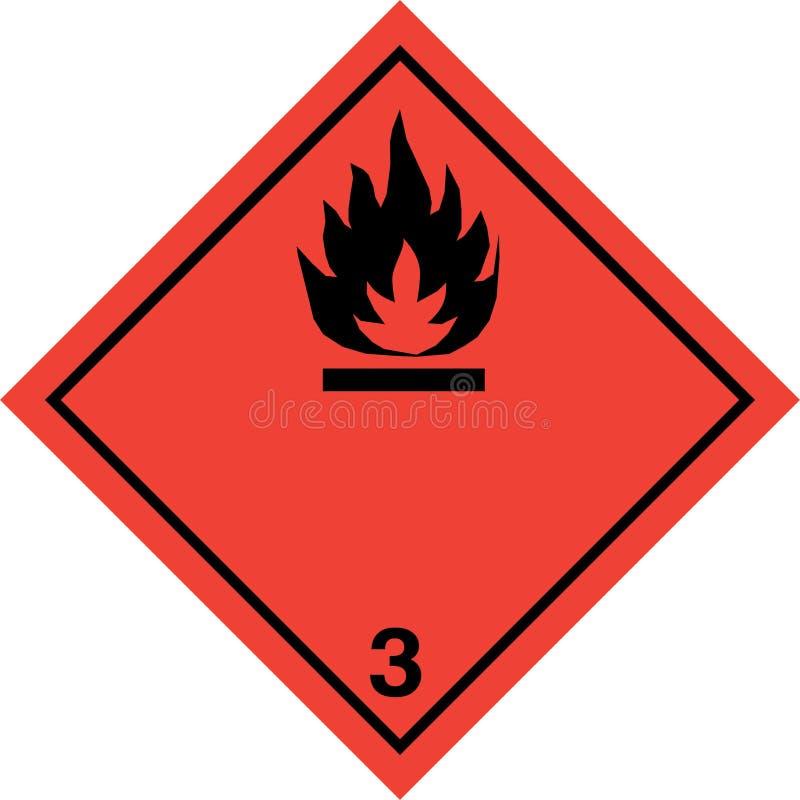Flammable Liquid Stock Image