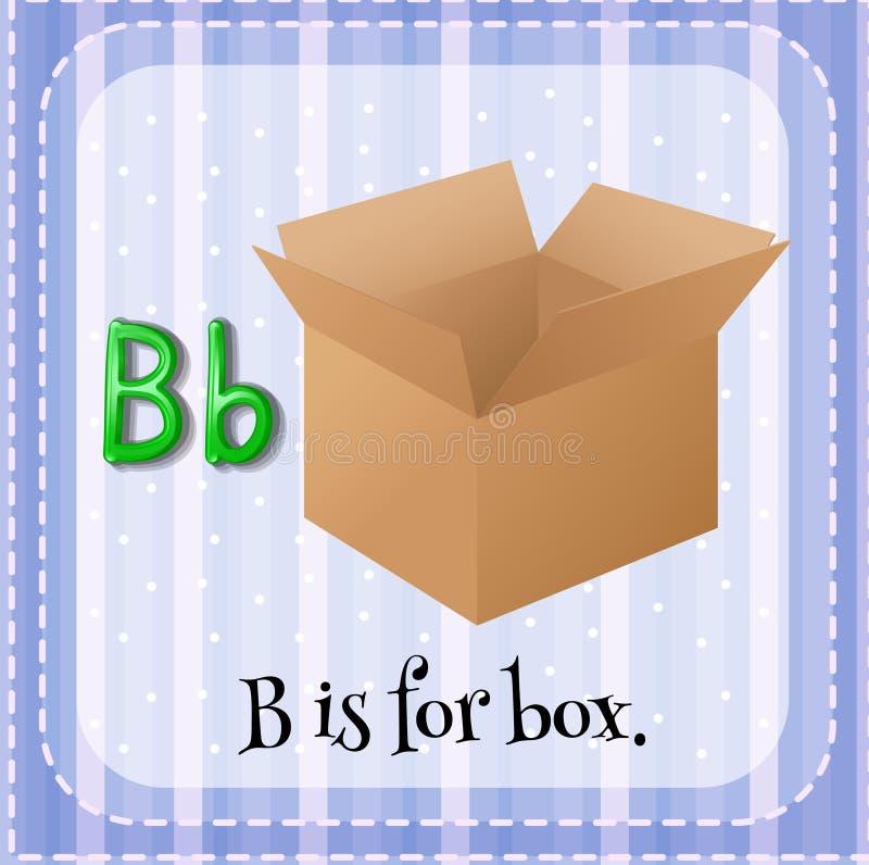 Flashcard bokstav B är för ask stock illustrationer