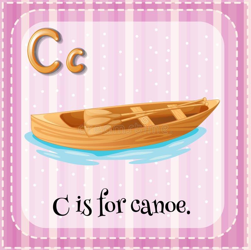Flashcard bokstav C är för kanot stock illustrationer