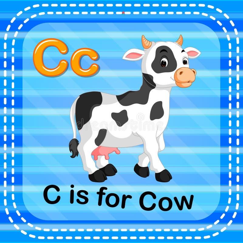 Flashcard bokstav C är för ko stock illustrationer
