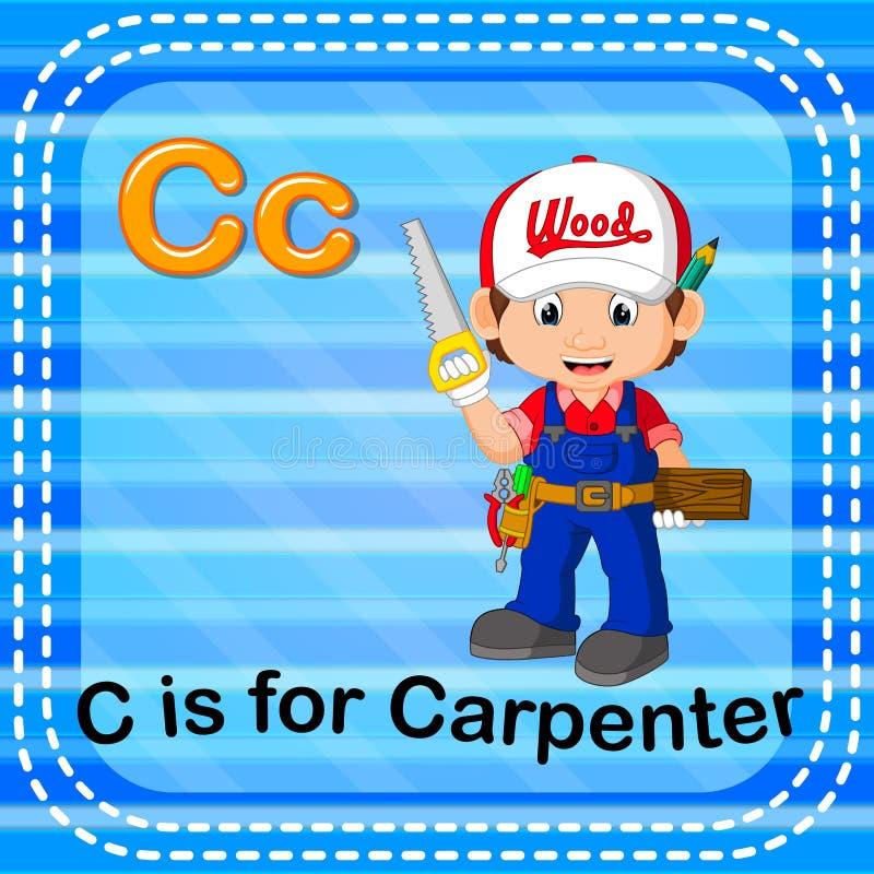 Flashcard bokstav C är för snickare vektor illustrationer