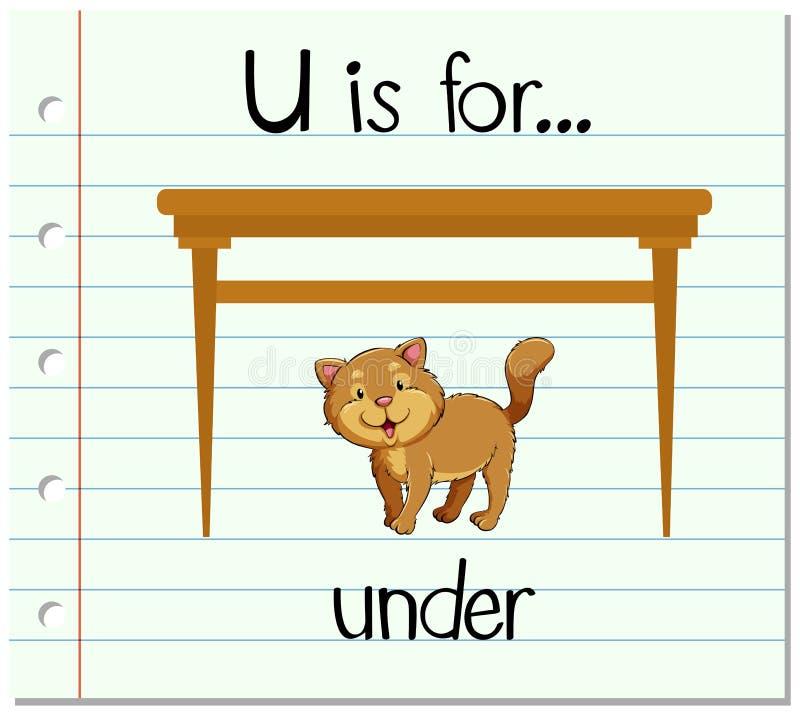 Flashcard bokstav U är för under vektor illustrationer