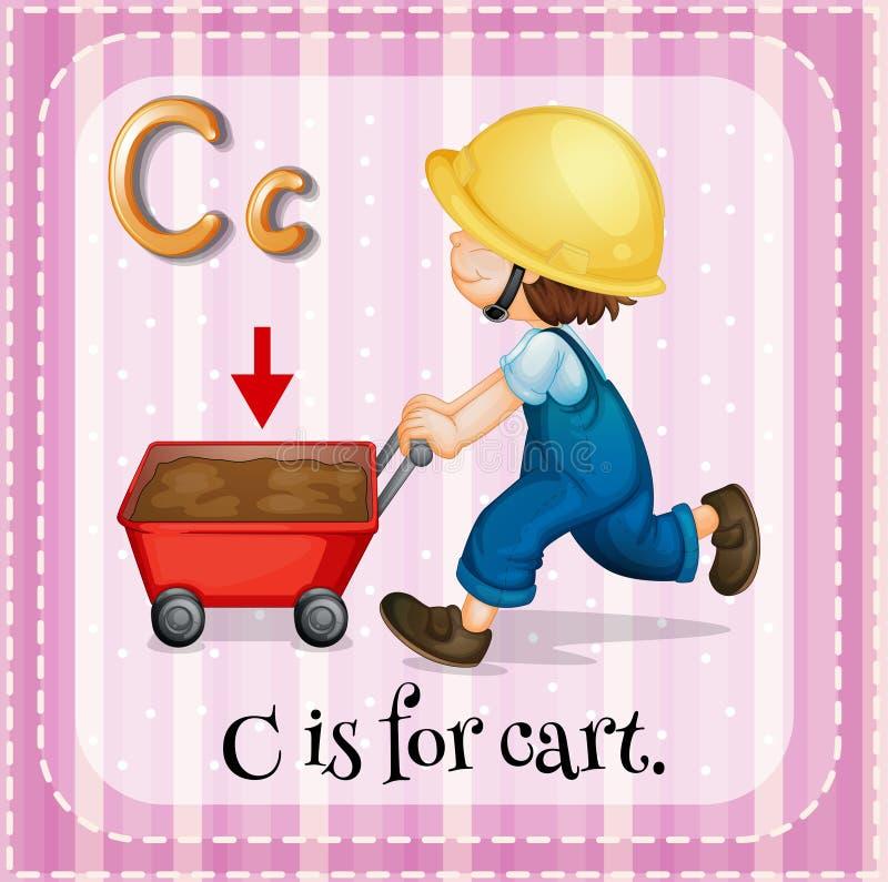 Flashcard della lettera C illustrazione vettoriale