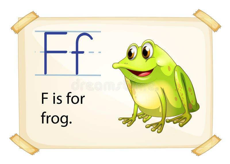 Flashcard della rana illustrazione di stock