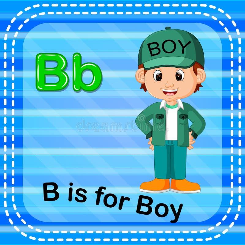 Flashcard listu b jest dla chłopiec ilustracja wektor