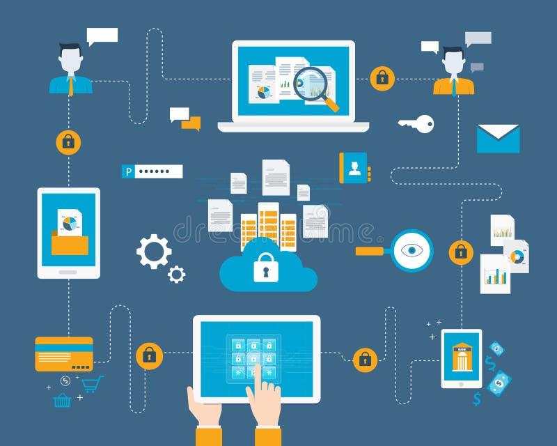 Flat business technology internet cyber security design concept vector illustration