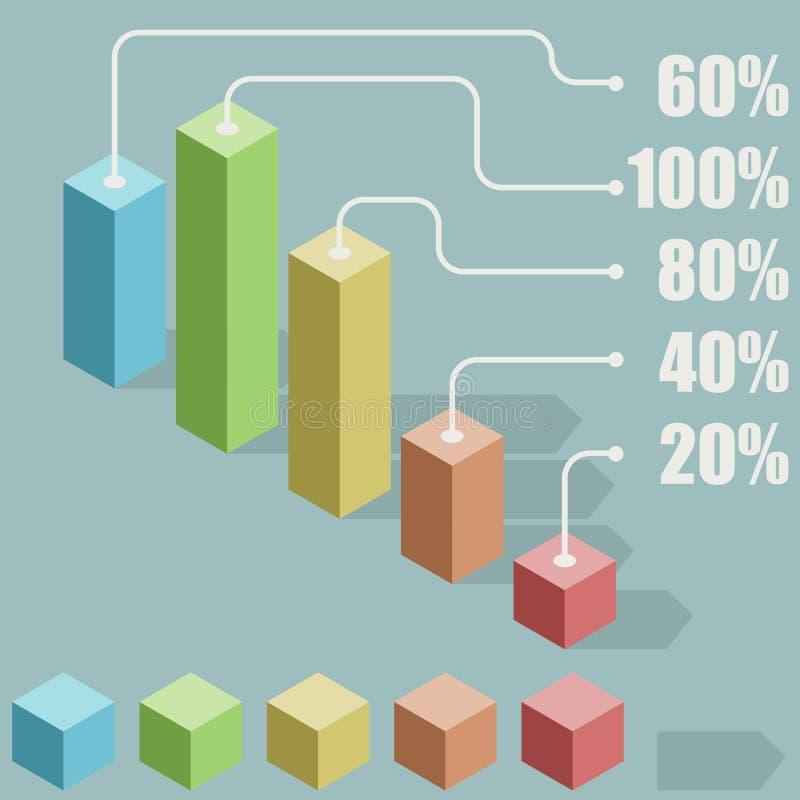 Flat 3D bar graph. Abstract flat 3D bar graph template stock illustration