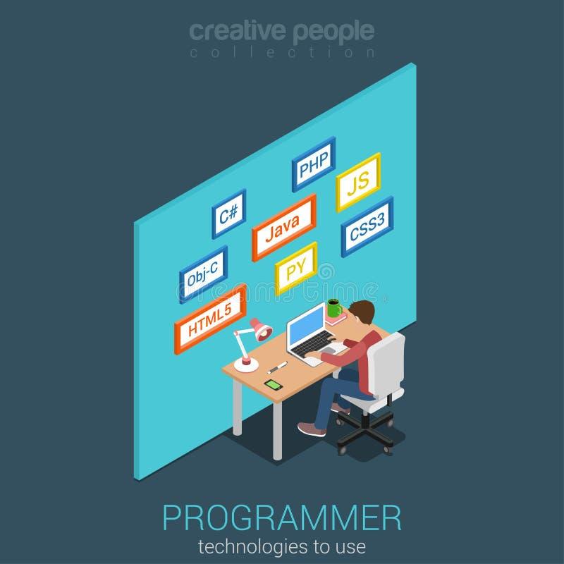 Flat 3d isometric app developer workplace vector illustration