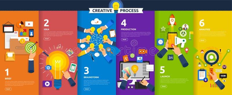 Flat design concept creative process start with brief, idea, bra royalty free illustration