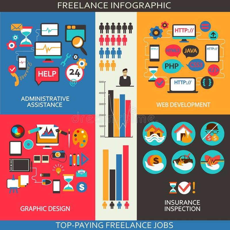 Flat design. Freelance infographic royalty free illustration