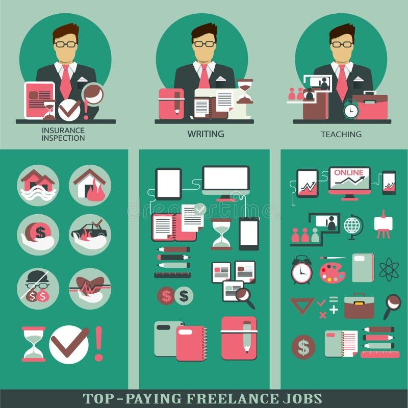 Flat design. Freelance infographic. royalty free illustration