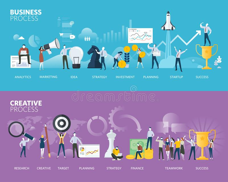 Flat design style web banners of business process and creative process. Vector illustration concepts for business plan, startup, design process, product royalty free illustration