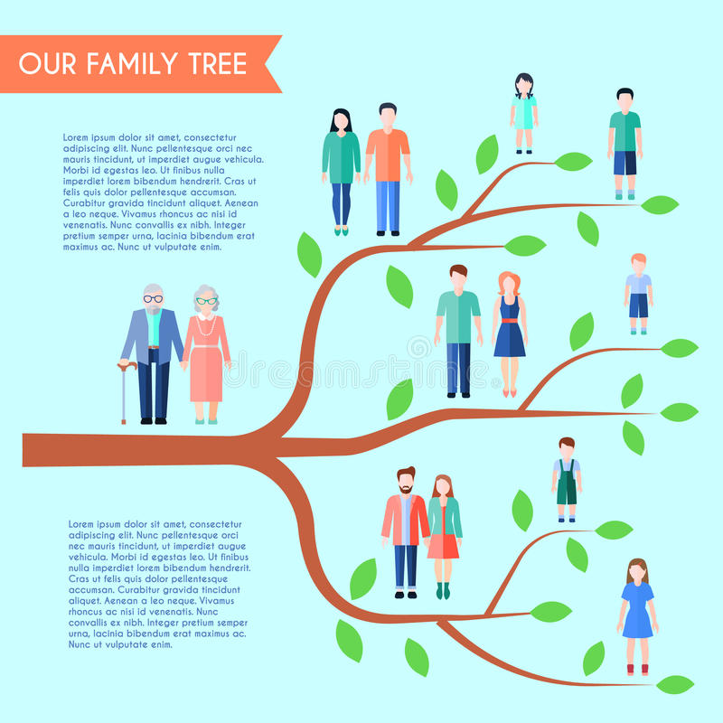 Flat Family Tree Poster royalty free illustration