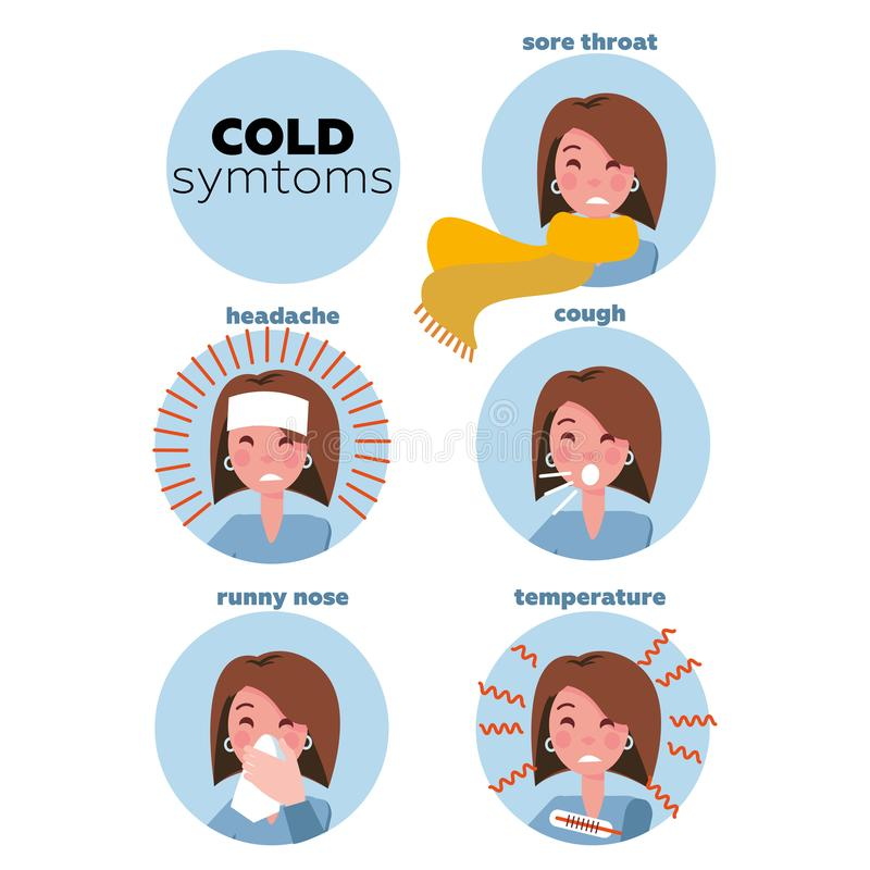 Flat infographic - most commons symptoms of cold and flu. Women Faces of characters in circles. Influenza. Fever and cough, sore vector illustration