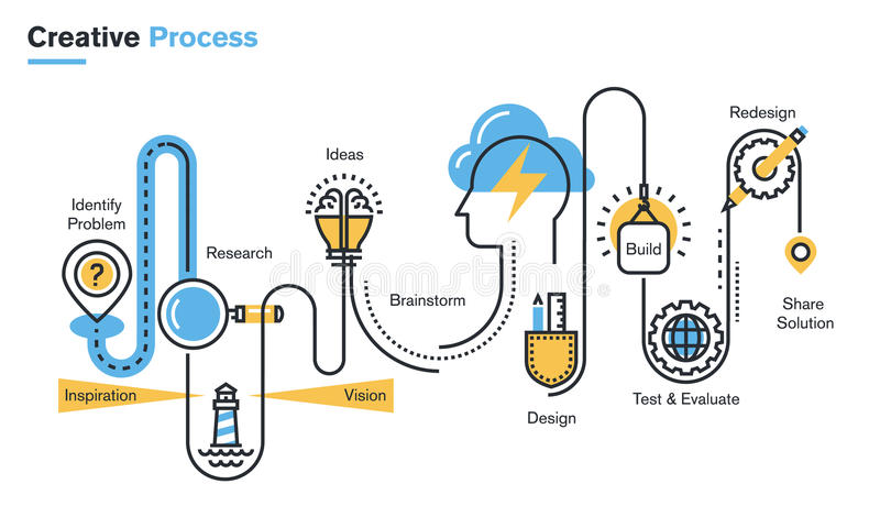 Flat line illustration of creative process stock illustration