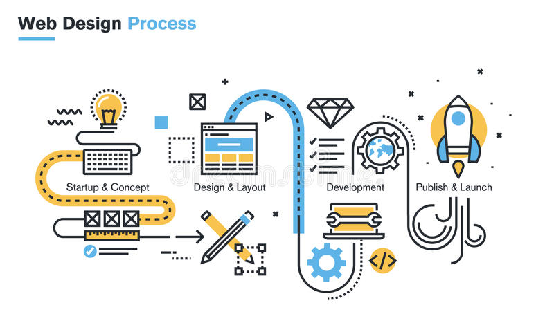 Flat line illustration of website design process. From the idea through startup, design and development, quality assurance, optimization, to publishing and royalty free illustration