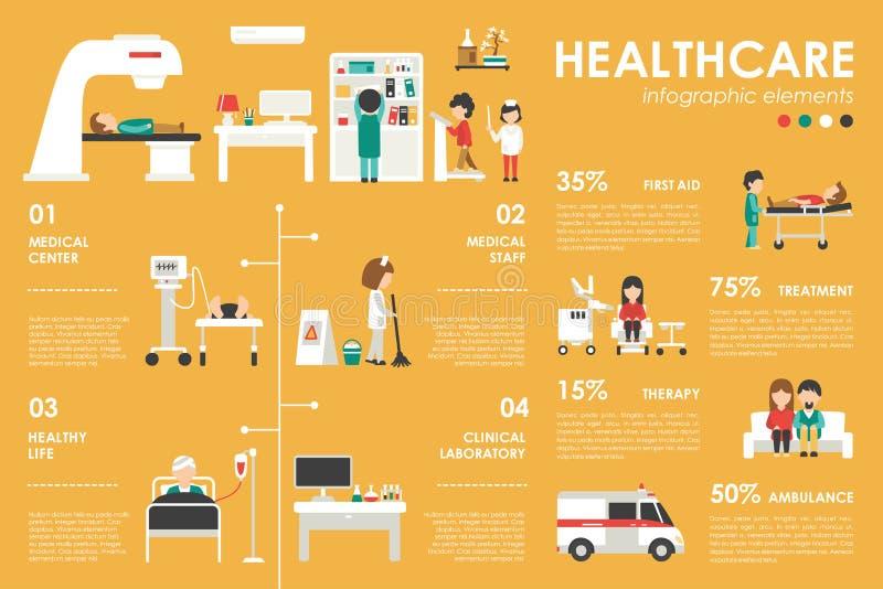 Flat medical timeline vector illustration