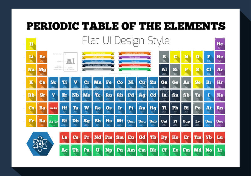 Flat periodic table of the chemical elements stock vector download flat periodic table of the chemical elements stock vector illustration of atom internet urtaz