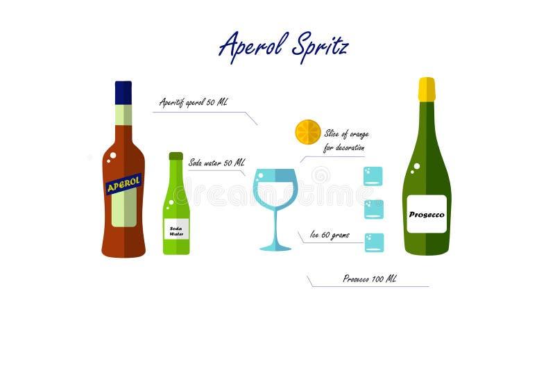 Flat vector.  Recipe Aperol spritz. Bottles, ice, glass, orange on a white background royalty free illustration
