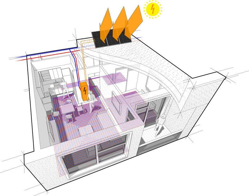 Flatdiagram met vloer het verwarmen en photovoltaic panelen vector illustratie