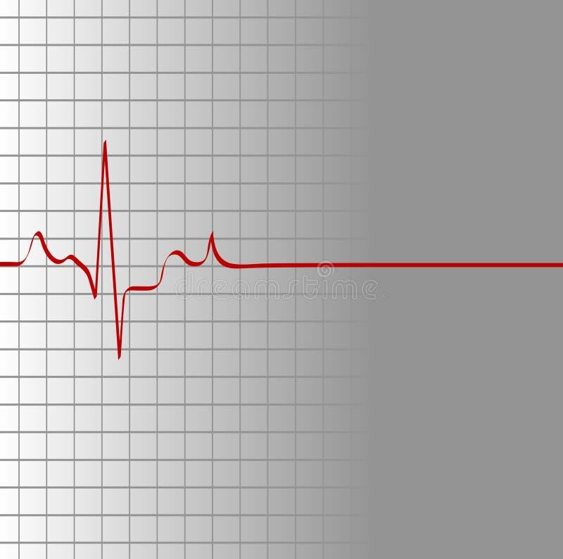Flatline del ritmo cardíaco ilustración del vector