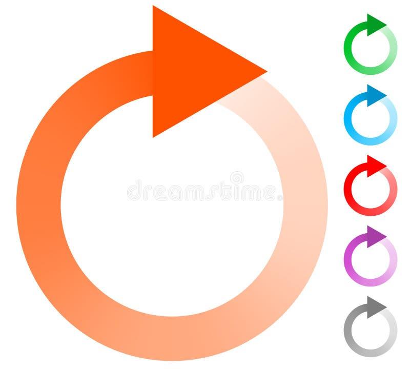 Flecha circular, icono de la flecha del círculo Rotación, recomienzo, torsión, tur stock de ilustración