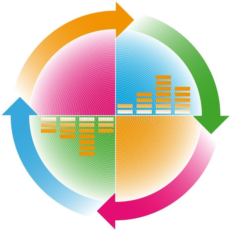 Flechas cíclicas stock de ilustración