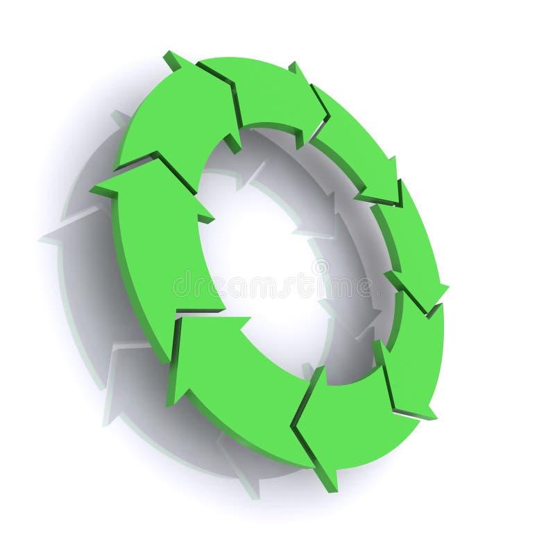 Flechas circulares verdes ilustración del vector