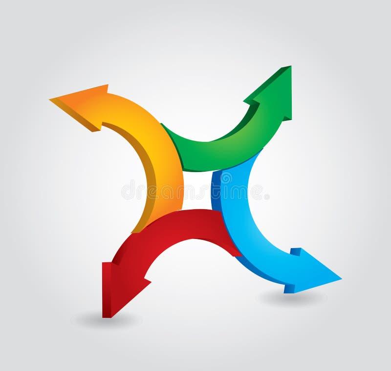 Flechas del círculo ilustración del vector