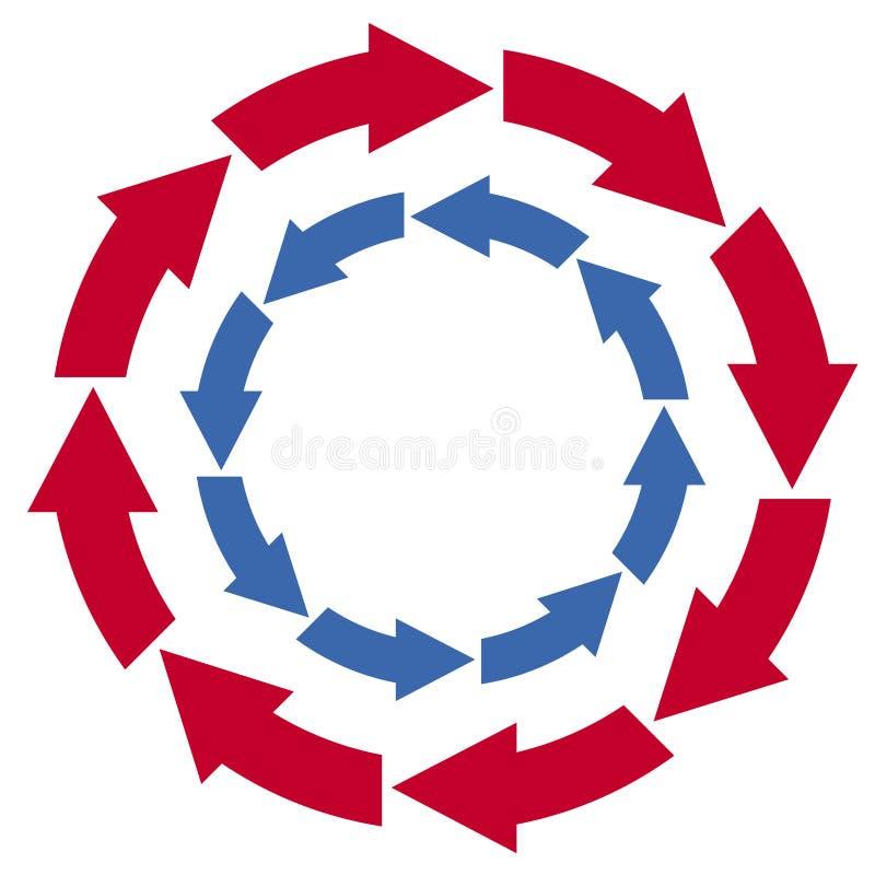 Flechas rojas y azules del círculo stock de ilustración