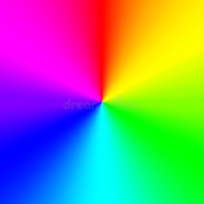 Flerfärgad regnbågebakgrund, konisk lutning vektor vektor illustrationer