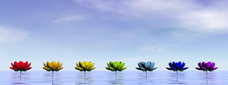 Fleurs de lis de Chakra - 3D rendent illustration stock