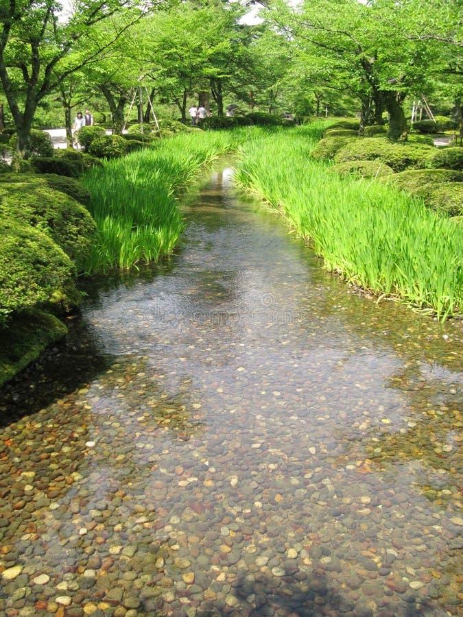 Fleuve dans le jardin de kenrokuen japon image stock for Jardin kenrokuen