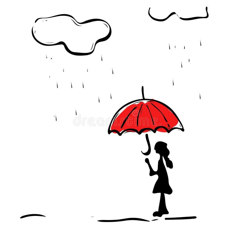 Flicka med ett paraply i regnigt väder också vektor för coreldrawillustration vektor illustrationer