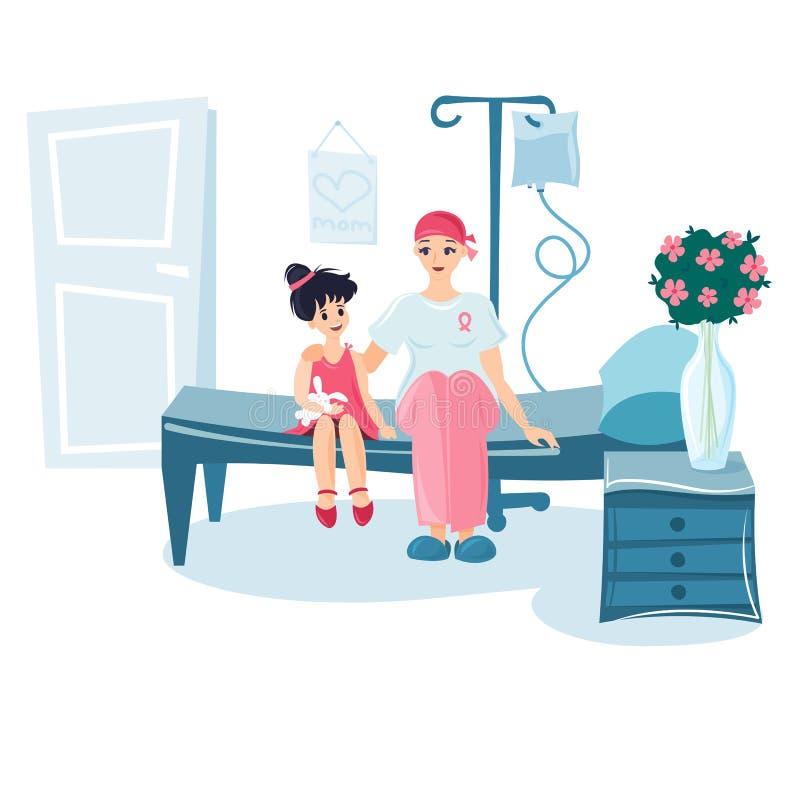 Flicka och hennes moder i sjukhussalen vektor illustrationer