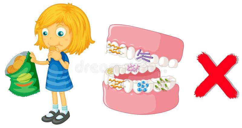 Flicka som äter chiper och bakterier i mun royaltyfri illustrationer