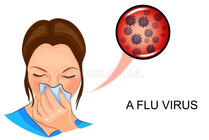 Flickan är sjuk med influensa stock illustrationer