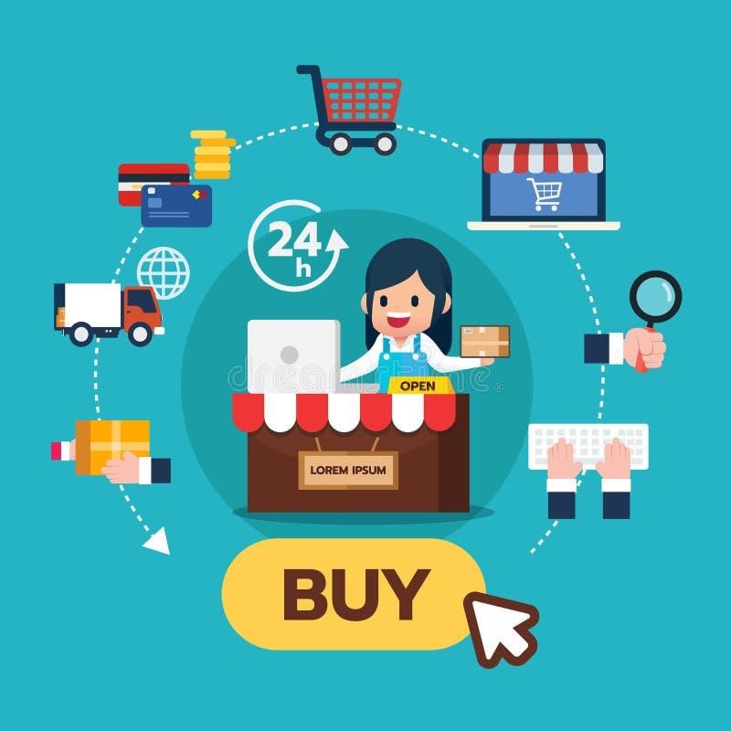 Flickan sitter framdelen som plana symboler planlägger uppsättningen för online-infographic shoppingmoment E-kommers flöde med kö royaltyfri illustrationer