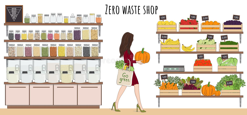 Flickor med miljöpåse köper grönsaker, frukt och bulkmat arkivfoto