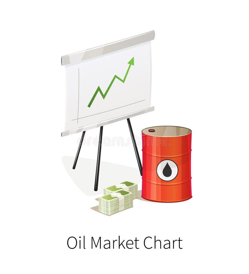 Flip-Chart lizenzfreie abbildung