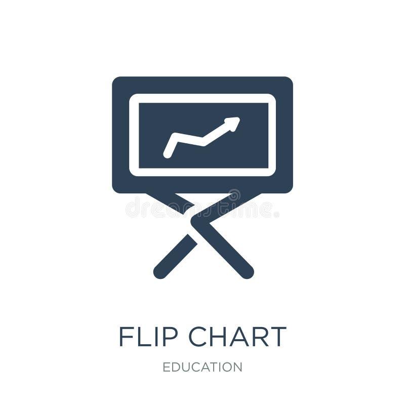 Flip-Chart Ikone in der modischen Entwurfsart Flip-Chart Ikone lokalisiert auf weißem Hintergrund Flip-Chart Vektorikone einfach  vektor abbildung