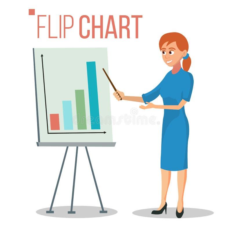 Flip Chart Presentation Concept Vector Donna che mostra presentazione di strategia Riunione di conferenza di addestramento Fumett illustrazione di stock