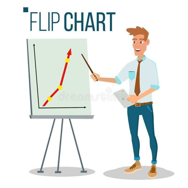Flip Chart Seminar Concept Vector Mens die Presentatie tonen Vlakke beeldverhaal geïsoleerde illustratie Bedrijfs Grafische Infor royalty-vrije illustratie