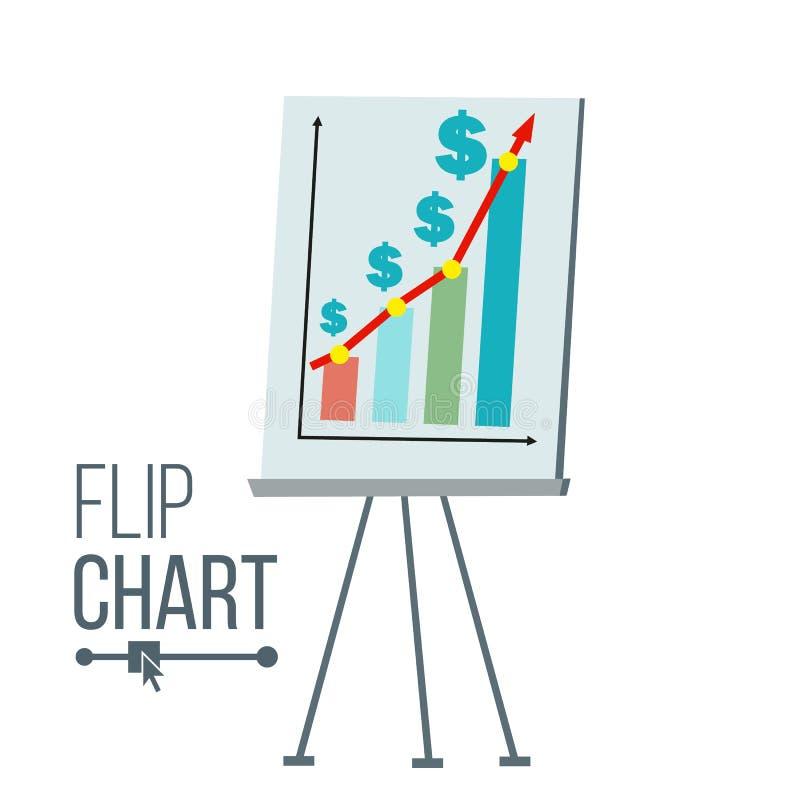 Flip Chart Vector Ejemplo aislado historieta plana Presentación del gráfico de la información del negocio Gráfico de la empanada, stock de ilustración
