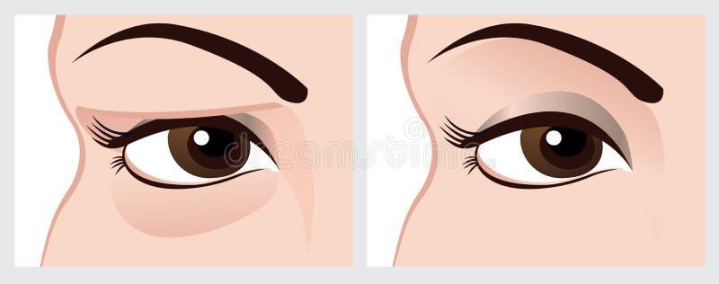 Flodderige ogen stock foto
